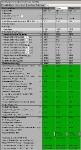Berechnung zur Ausgleichsfeuchte von Baustoffen